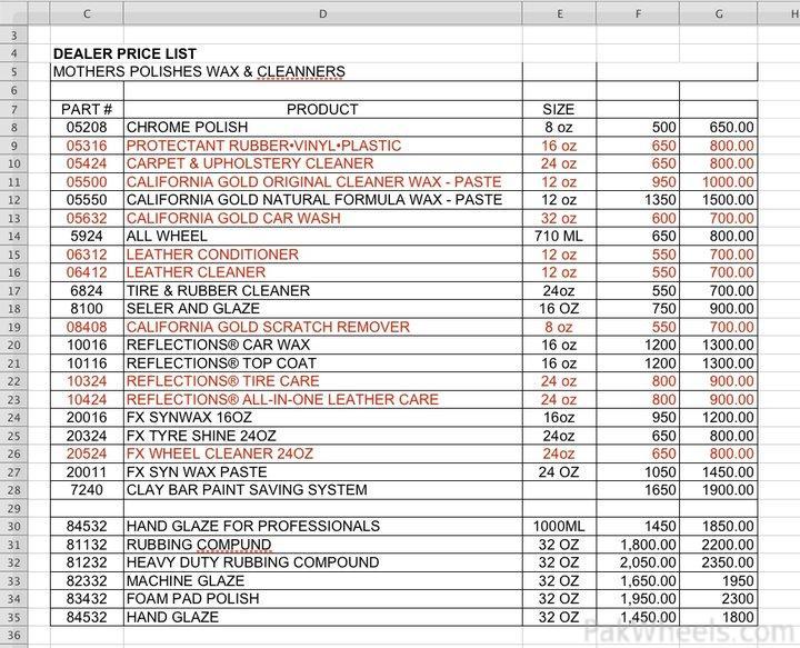 "Project ""Laadli"" - My Toyota Corolla GLi 2010 - 229500 New Stuff  2011 Civic VTi  quot VIPER quot  Mothers Price List 2010"